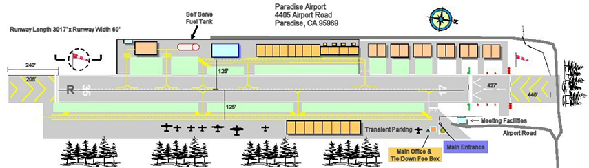 Paradise California Airport
